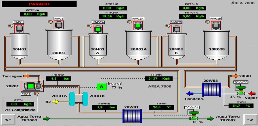 Flex Process Sinotico Evaporador de Suco