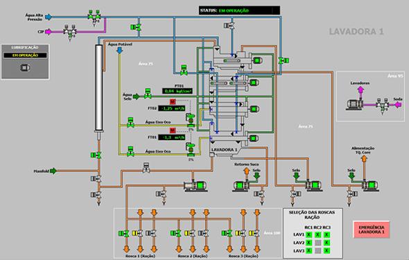 Flex Process Lavadora de Suco
