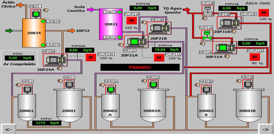 Flex Process Sinoticos Evaporadores de Sucos